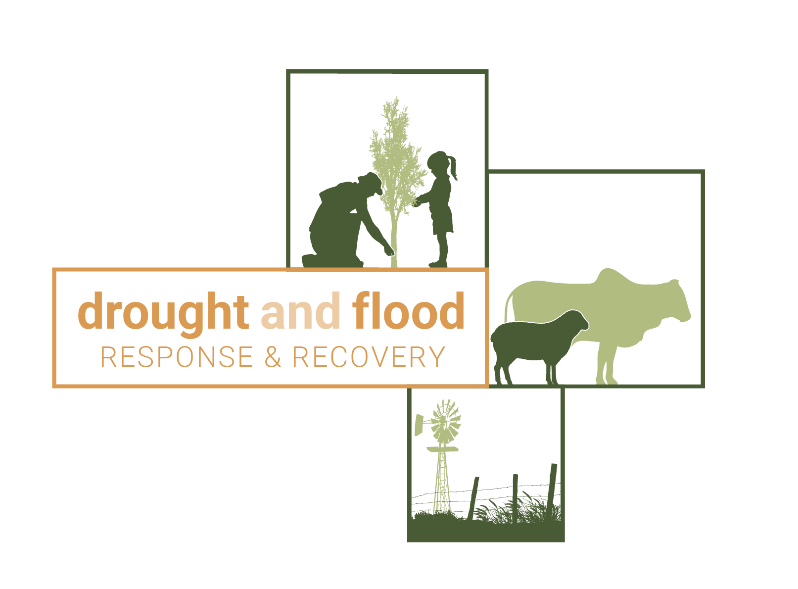 NSW and QLD Flood & Drought